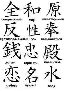Китайские Иероглифы И Их Значение. Картинки