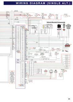 73 powerstroke wiring diagram  Google Search | work crap