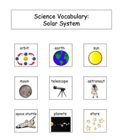 Put the planets in order cut/paste activity   Science ...