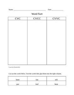 Images About Common Core Vowel Patterns