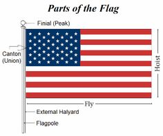Fun Facts For Kids About American Flags Usa Flag And Flags