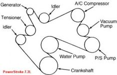 73 powerstroke wiring diagram  Google Search | work crap | Pinterest | Ford, Power stroke and