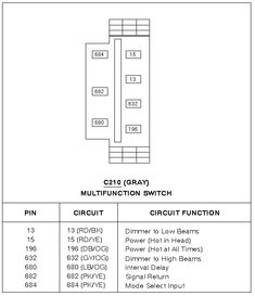 2000 Ford F650 Fuse Panel Diagram | 2000 FORD F650750