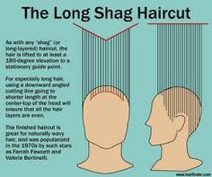 1000 images about diagram haircut on Pinterest | Haircuts