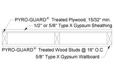 typical concrete slab on grade continuous footing detail on 2 hour firewall construction detail id=19245