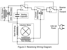 Three Phase Motor StarDelta (YΔ) Reverse  Forward with Timer Power Diagram | Electrical