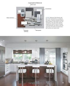 Candice Olson Kitchen Design Candice Olson Pinterest