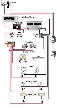 1973 airstream wiring diagram | Image of the front of the