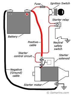 Basic Ford Hot Rod Wiring Diagram | Hot Rod Tech