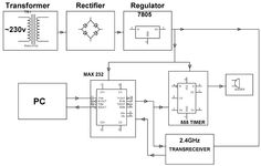 1000 images about Electrical Projects on Pinterest