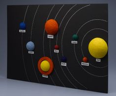 1000 images about Solar system diorama on Pinterest
