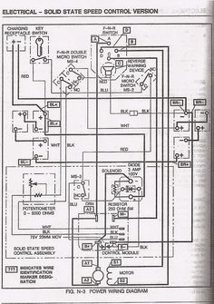 ezgo golf cart wiring diagram | Wiring Diagram for EZGO 36volt Systems With Resistor Coils