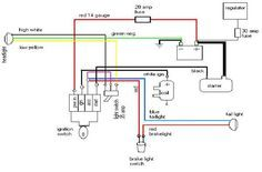 Cafe racer wiring with turn signals | CB750 research