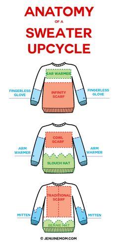 DIY Sweater Hat, Glo