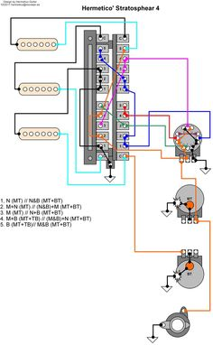 Guitar Wiring Diagram 2 Humbuckers3Way Lever Switch2