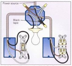 Electrical Wiring | house repair do it yourself guide book