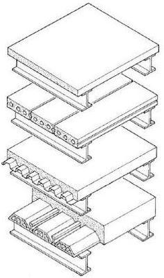 Steel Structural Column With Precast Concrete