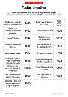 Sir Francis Drake Timeline