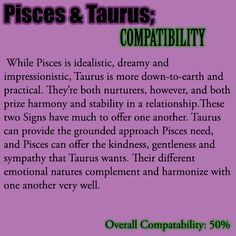 Pisces compatibility with other signs