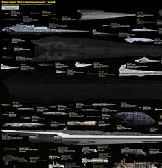 Starship size Comparison the SMALL ships The question