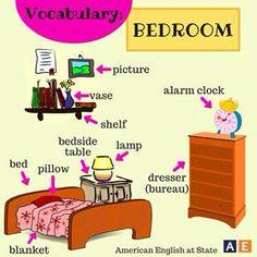 Vocabulary Bedroom English