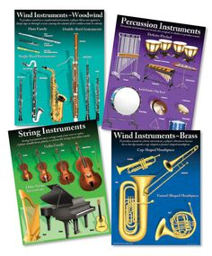 String Instruments Educational Poster. Again, these are ...
