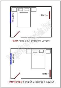 Feng Shui Bedroom Create A With Good Chi