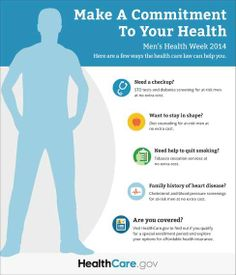1000+ images about Men's Health on Pinterest | Mens tops ...