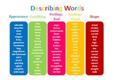 Adverbs List From Sparklebox Co Uk Slp Adverb Freebies