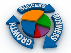 Image result for What Can I Do To Optimize The Business Growth Process?