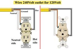 How to wire 120 volt outlet and plug | Electrical
