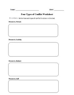 What Type Of Conflict Worksheet