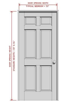 Know Your House Interior Door Parts Great Info Since Our Doors Are Over 120