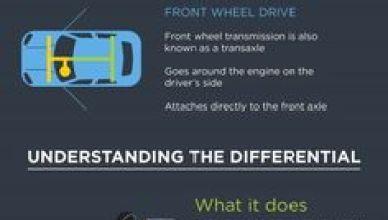 Car Parts Names Vehicle Suspension Parts Shocks