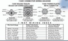 Dometic RV Awning Parts Diagram | Camping, R V wiring