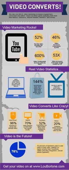 Video Marketing Rock