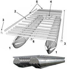 Your Foolproof Guide on How to Build a Pontoon Boat | Pontoon boating and Boating