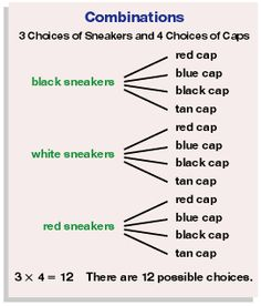 3rd grade math on Pinterest | Envision Math, Grade 3 and