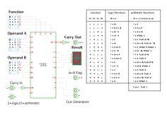 NI Multisim: 74ls181 ALU 4 Bit Arithmetic Logic Unit   NI Multisim  Circuits   Pinterest
