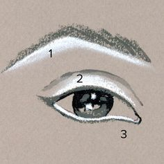 Image result for love white eyeliner