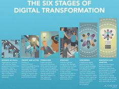 6_stages_infographic