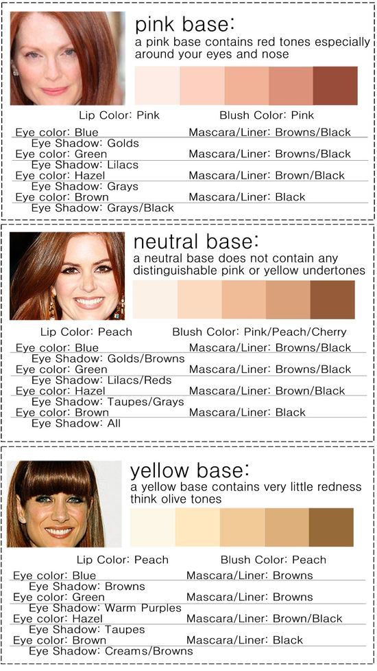 Redhead cheat sheet. The most flattering #makeup shades for you.