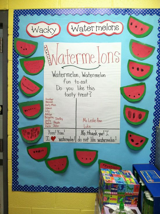 w for reading street, also activities of watermelon craft, snack, and writing le
