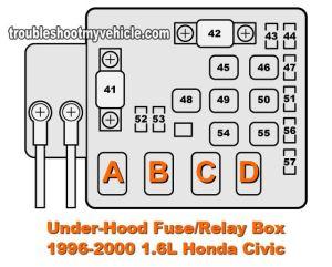 19962000 16L Honda Civic (DX, EX, LX) UnderHood Fuse