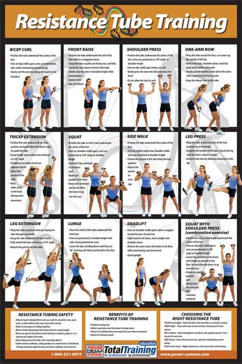 Resistance Band exercises! I love my resistance bands! My ...