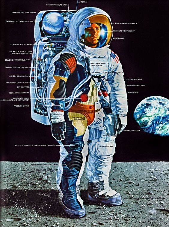Anatomy of a Spacesuit | Spacesuits | Pinterest | Bioshock ...