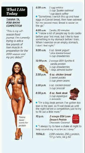 Sample Diet for off-season | Bikini Competition Prep ...