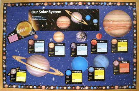 Solar, Bulletin boards and Solar system on Pinterest