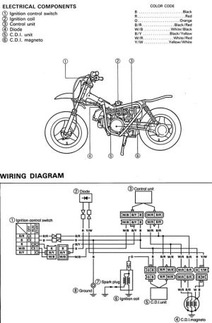 Yamaha Dirt Bike Wiring Diagram | Motorcycle Awesomeness