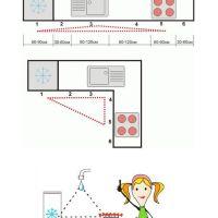 Διακόσμηση: βασικές διαστάσεις για λειτουργική κουζίνα